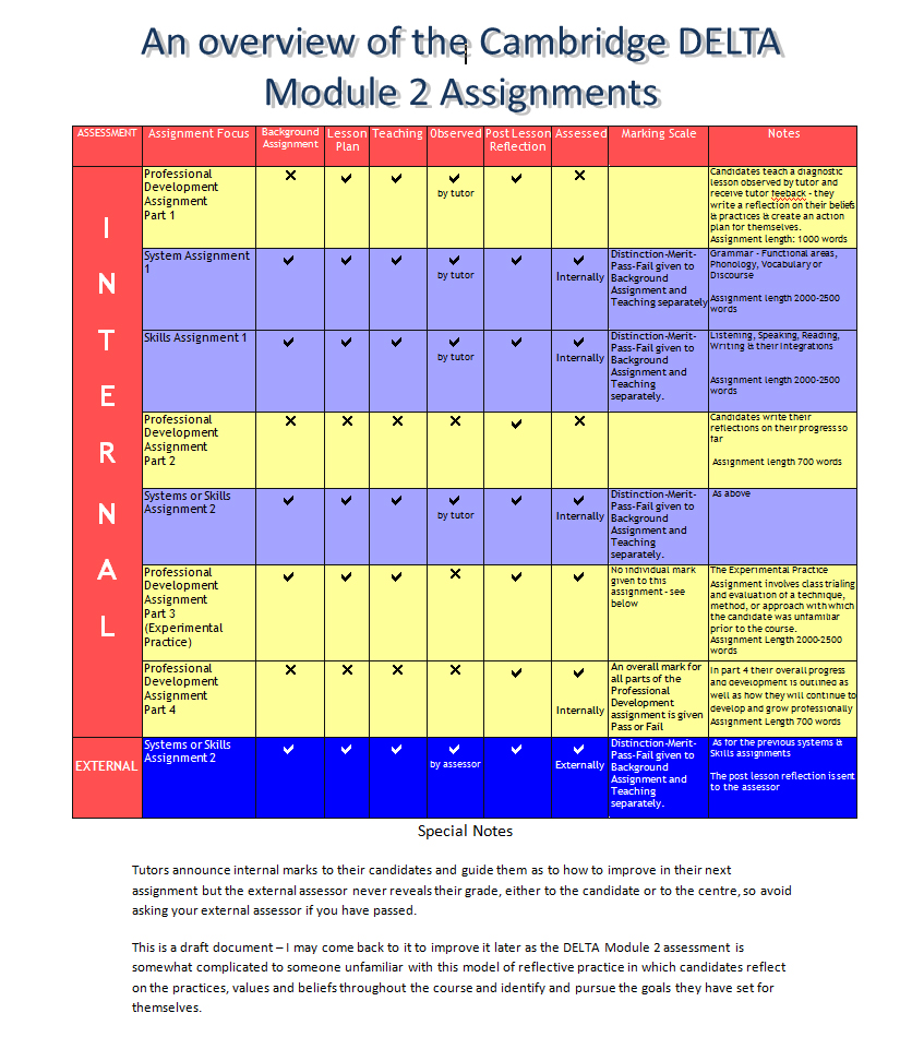 module2assignments